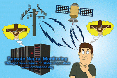 Remote-Neural-Monitoring-Thought-Surveillance-NSA-CIA