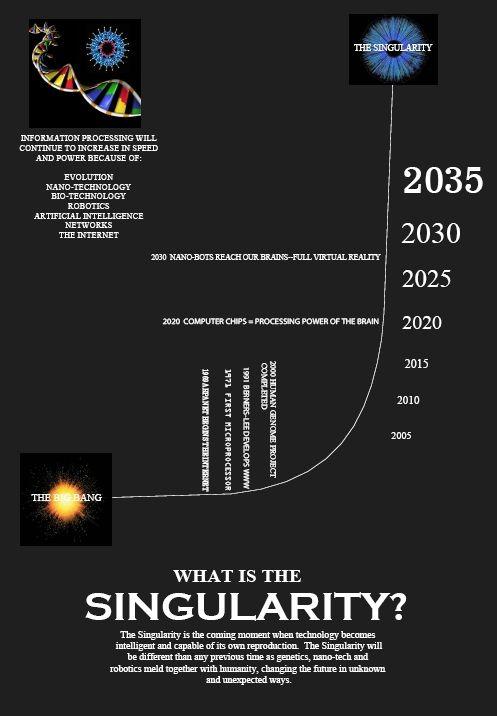 86418d08f73b78f4b4c8261724bd4f52--black-hole-singularity-string-theory.jpg