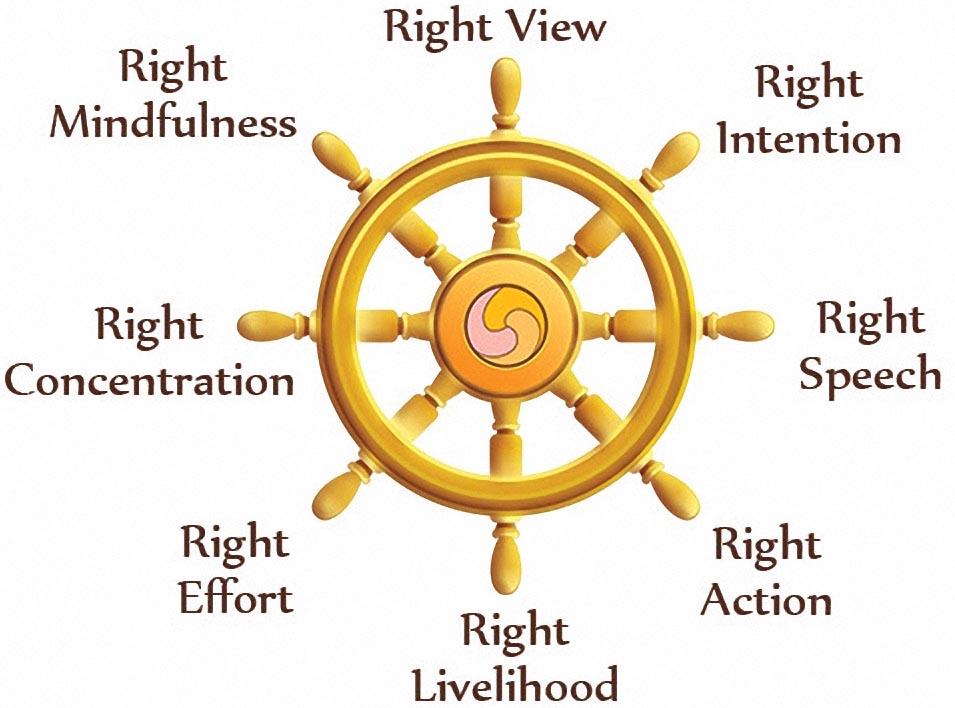 Eight-Fold-Path-Buddhism